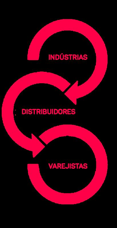 cadeia-logistica-analy-ilustração